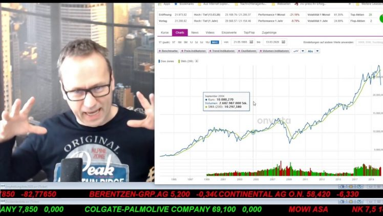 SmallCap-Investor Talk 1001 über Virus, DAX, Dow und Gold