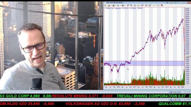 SmallCap-Investor Talk 1004 über DAX, Dow und Gold