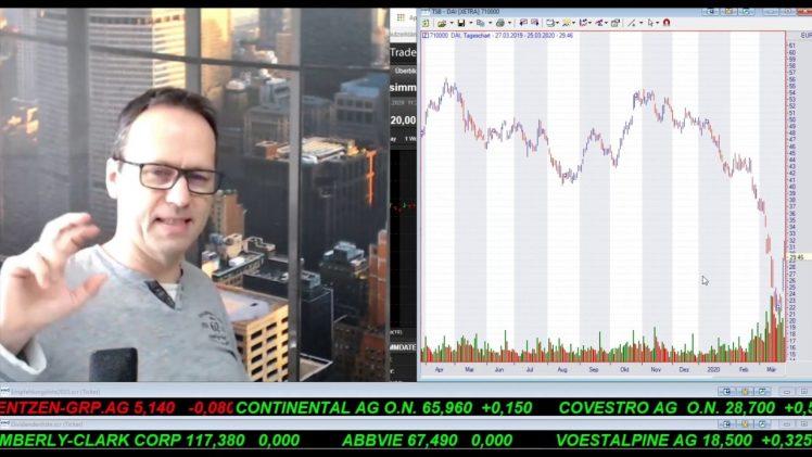 SmallCap-Investor Talk 1007 über DAX, Dow, Öl und Gold