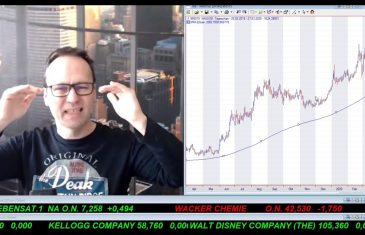 SmallCap-Investor Talk 1009 über DAX, Dow und Gold