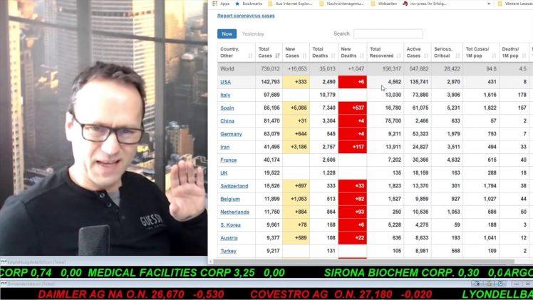 SmallCap-Investor Talk 1011 über DAX, Dow, Gold und MoGo