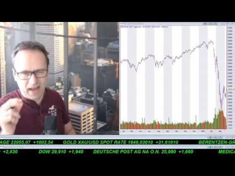 SmallCap-Investor Talk 1015 über DAX, Dow und Gold