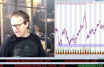SmallCap-Investor Talk 1030 über DAX und Dow