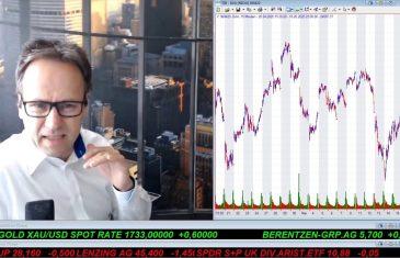 SmallCap-Investor Talk 1033 über DAX und Dow