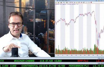SmallCap-Investor Talk 1035 über DAX, NASDAQ, Gold, Inflation & Übersterblichkeit