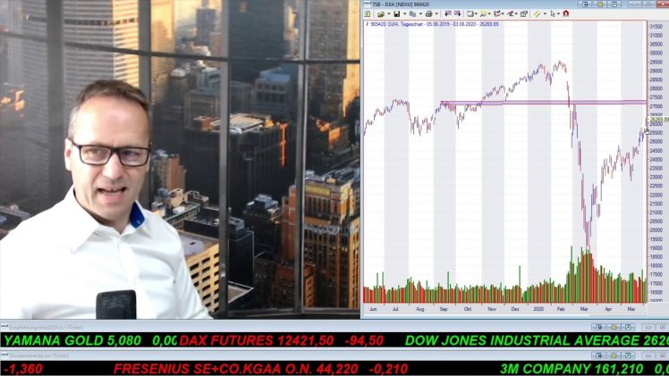 SmallCap-Investor Talk 1039 über DAX, Dow, First Mining, Treasury Metals, Gold Terra, …