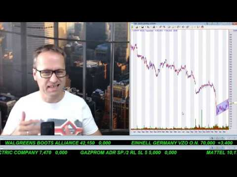 SmallCap-Investor Talk 1046 über DAX, Dow, Pro7, Wirecard, Hugo Boss