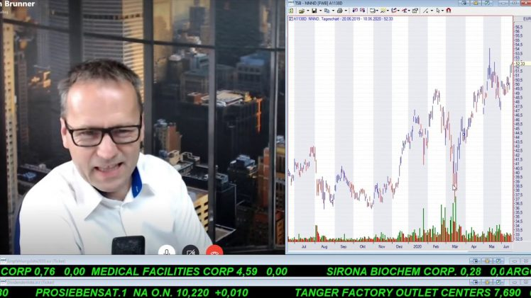 SmallCap-Investor Talk 1047 über DAX, Dow, Wirecard, JD.com, BAIDU, Tencent, …