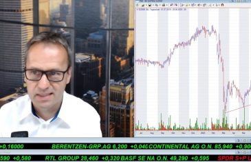 SmallCap-Investor Talk 1052 über DAX, Dow, Gold, …