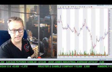SmallCap-Investor Talk 1053 über DAX, Dow, Gold und Goldwerte