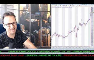 SmallCap-Investor Talk 1059 über DAX, Dow und Gold