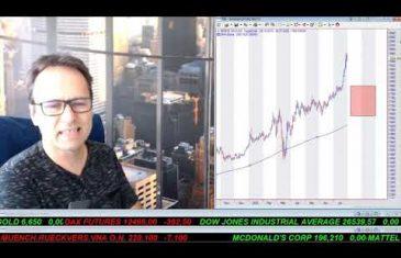 SmallCap-Investor Talk 1061 über Gold & DAX