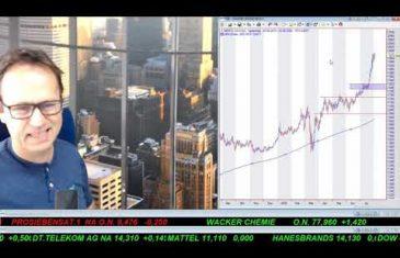 SmallCap-Investor Talk 1062 über DAX, bet-at-home, Gold & Goldwerte