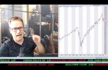 SmallCap-Investor Talk 1077 über DAX, Nasdaq, TUI, …
