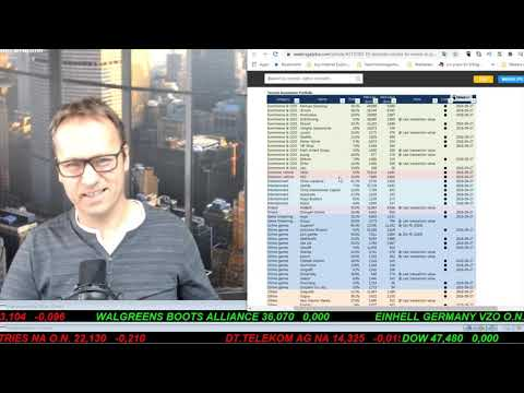 SmallCap-Investor Talk 1083 über Tesla, VW, Paragon, Tencent, …
