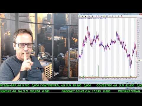 SmallCap-Investor Talk 1086 über DAX, Vox und OceanaGold