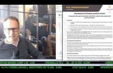 SmallCap-Investor Talk 1090 über Eastmain, Dacian, IBM