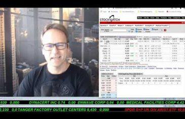SmallCap-Investor Talk 1089 über Dow, Voest, Zumtobel, Centerra, …