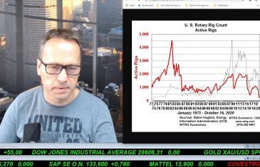 SmallCap-Investor Talk 1094 mit DAX, Auto und Dividendenperlen