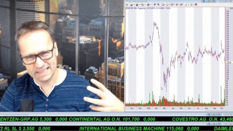 Smallcap-Investor Talk 1095 über Dax, Fury, IBM, …
