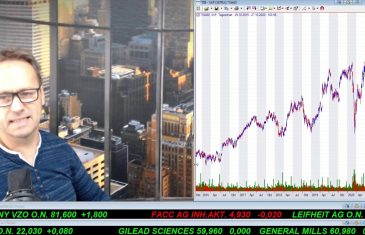 SmallCap-Investor Talk 1096 über DAX, Dow, TUI, Bayer