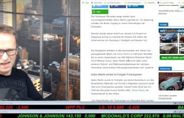 SmallCap-Investor Talk 1097 über DAX, Dow, Aston Martin