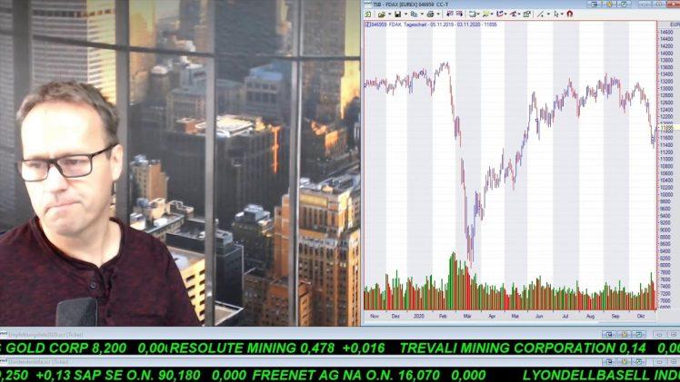 SmallCap-Investor Talk 1099 über DAX, Dow und Gold