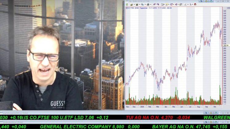 SmallCap-Investor Talk 1104 über DAX, Alibaba, Schaeffler, MoGo