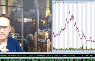 SmallCap-Investor Talk 1107 über DAX, Gold, Leifheit, Paragon, …
