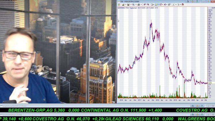 SmallCap-Investor Talk 1107 über DAX, Gold, Leifheit, Paragon, …