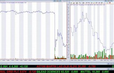 SmallCap-Investor Talk 1127 über TUI + Bezugsrecht
