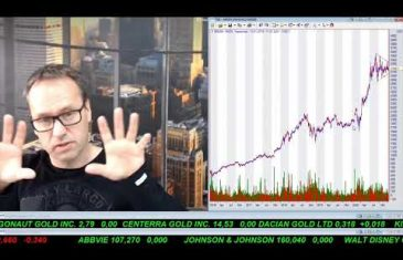 SmallCap-Investor Talk 1128 über Bitcoin, DAX, Gold, usw.