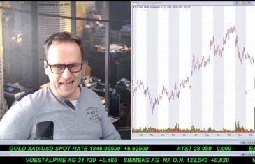 SmallCap-Investor Talk 1132 über Gold, Alibaba, TenCent, High Tide