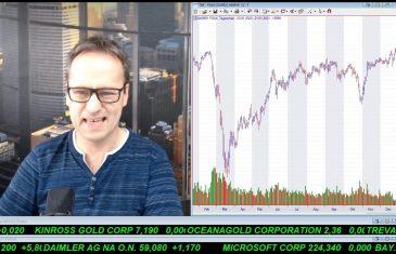 SmallCap-Investor Talk 1133 über DAX, Dow, Gold, Dividendenwerte