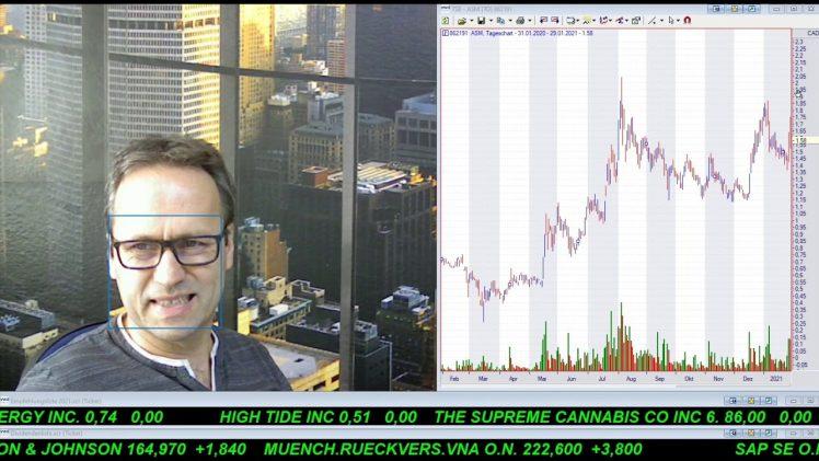 SmallCap-Investor Talk 1137 über DAX, Gold, Silber, Tesla
