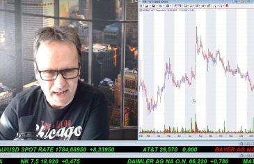 SmallCap-Investor Talk 1146 über DAX, Kellogg, Blackhawk, Gold Terra