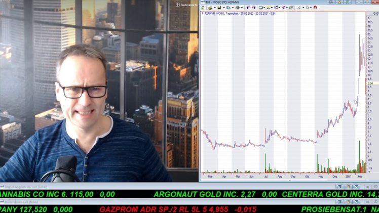 SmallCap-Investor Talk 1148 über TUI, Fresenius, MoGo und Sirona