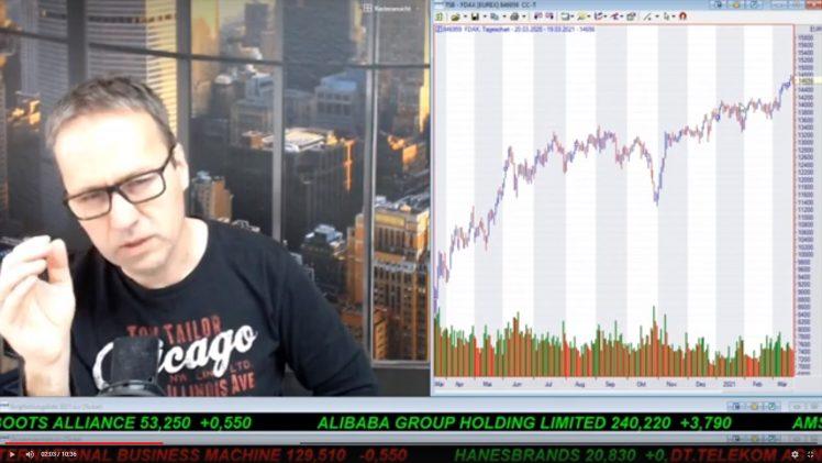 SmallCap-Investor Talk 1157 über DAX, Gold, First Mining, Gold Terra, EnWave