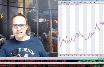 SmallCap-Investor Talk 1150 über DAX, Gold, Gen III, Trevali