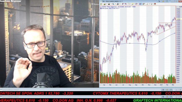 SmallCap-Investor Talk 1158 über DAX, Gold, Resolute, MoGo, …