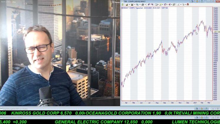 SmallCap-Investor Talk 1159 über Nasdaq, Baidu, Cartier, Resolute