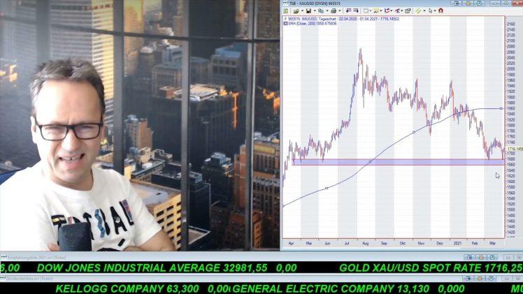 SmallCap-Investor Talk 1160 zu DAX, Dow, Gold, Baidu, Schaeffler, …