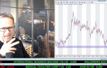 SmallCap-Investor Talk 1162 über Gold, TUI, Gen III, Semperit, The Supreme