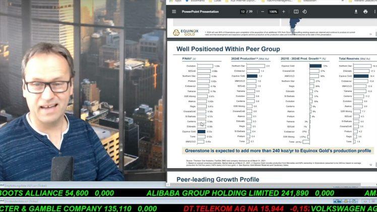 SmallCap-Investor Talk 1164 über Aurcana, Argonaut, Equinox, Newcore