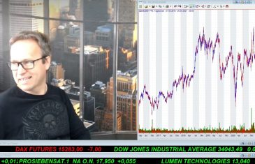 SmallCap-Investor Talk 1169 über DAX, S&P, Gold, Pharma