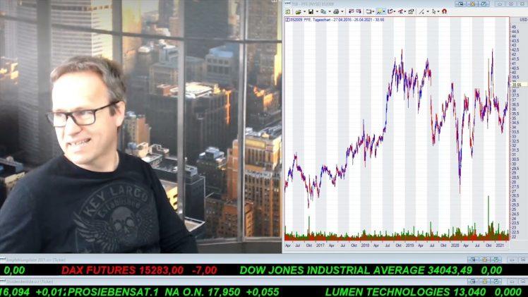 SmallCap-Investor Talk 1169 über DAX, S&P, Gold, Pharma