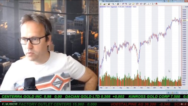 SmallCap-Investor Talk 1175 über DAX, Disney, Alibaba, Mogo, Saturn