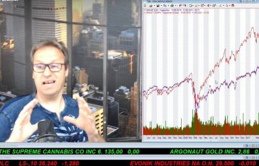 SmallCap-Investor Talk 1174 über DAX, Dow, Gold, Inflation, BioNTech, TUI, Super Hotstock, …