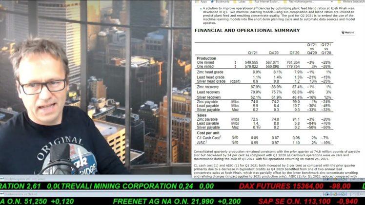 SmallCap-Investor Talk 1176 über DAX, Gold, Bayer und Trevali