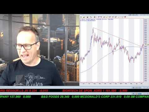 SmallCap-Investor Talk 1179 über DAX, S&P500, Gold, TeamViewer, Tick Trading, BAIDU, …